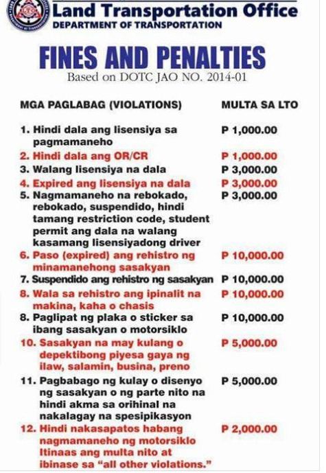 lto traffic violations